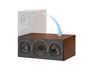 Paradigm 4-Driver, 3 way LCR, Sealed Enclosure Center Channel Speaker - Founder 70LCR (W)